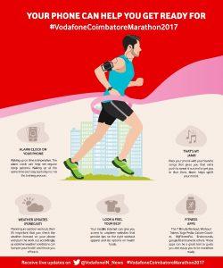 Vodafone Coimbatore